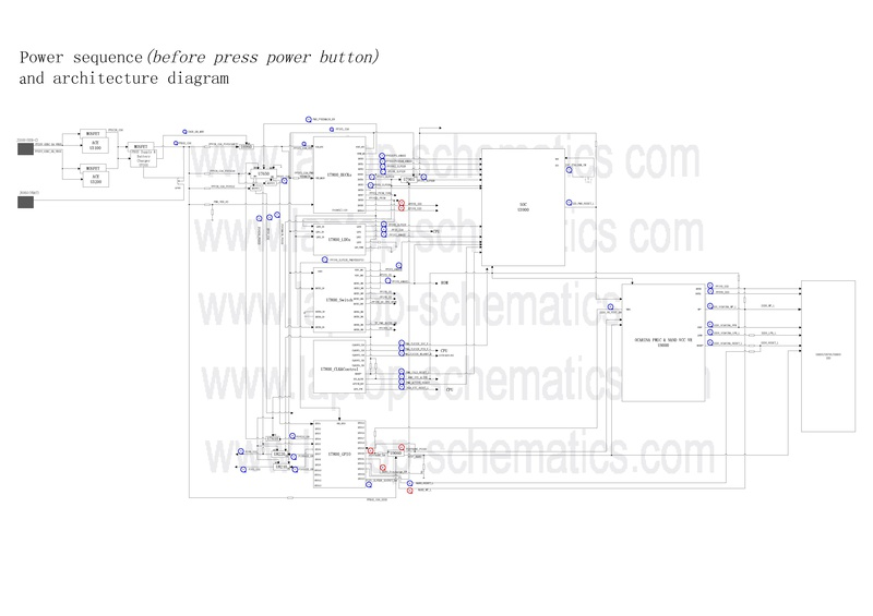 820-01055 Power On Chart.pdf